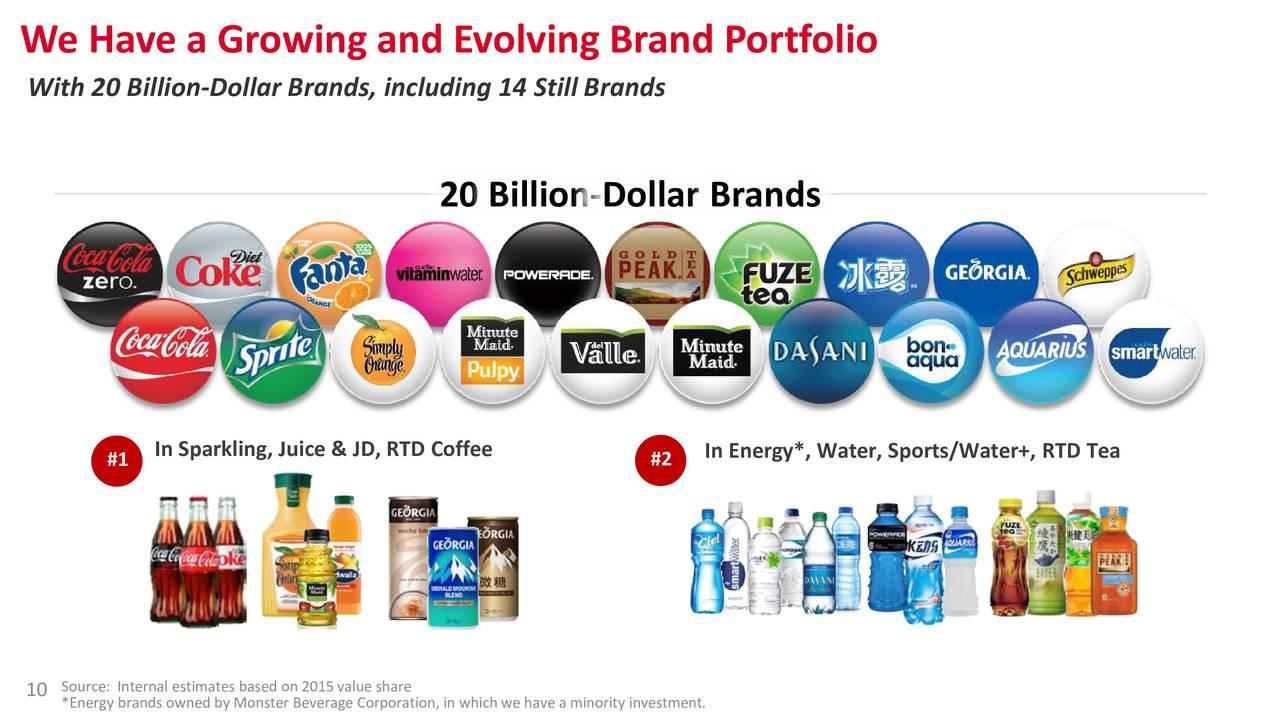 migliori modi per fare soldi da casa coca cola company la più grande multinazionale del settore bevande